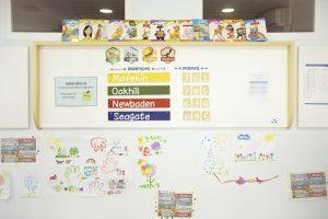 Kedaro Spanish School